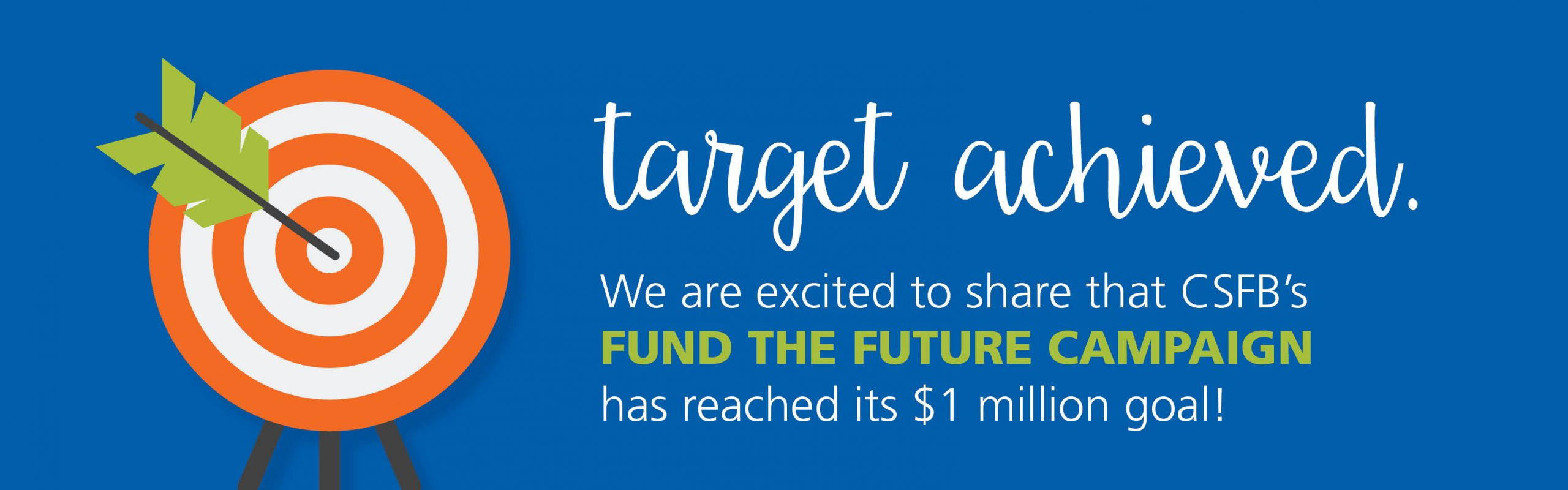 $1 million Target achieved Fund the Future campaign
